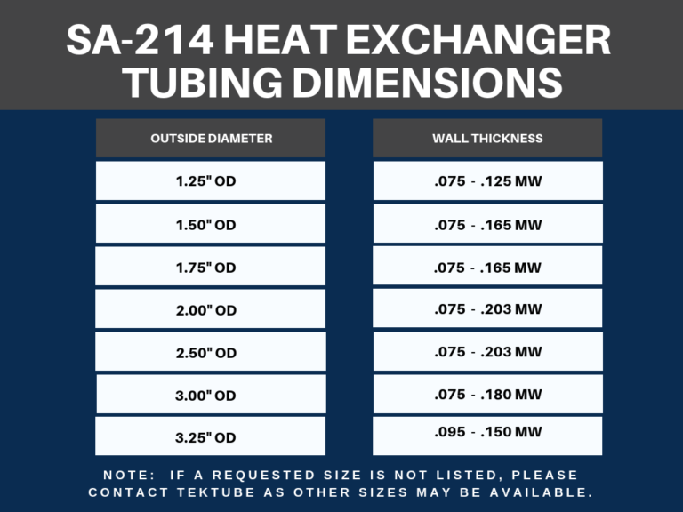 SA-214 HEAT EXCHANGER TUBING CHART
