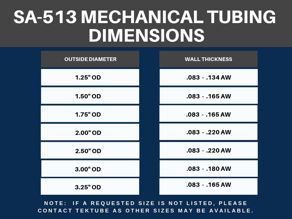 SA-513 MECHANICAL TUBING DIMENSIONS